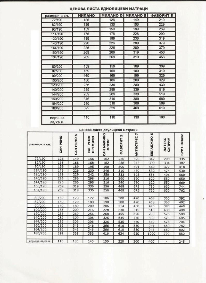 размери на матраци тед Матраци